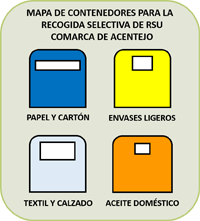 Iconos Mapa de contenedores